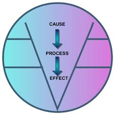 causes of low self esteem