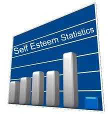 self esteem statistics